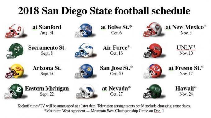 San Diego State Aztecs vs. San Diego Toreros at Viejas Arena